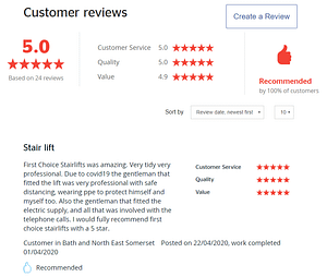 Which Trusted Traders Review Covid-19